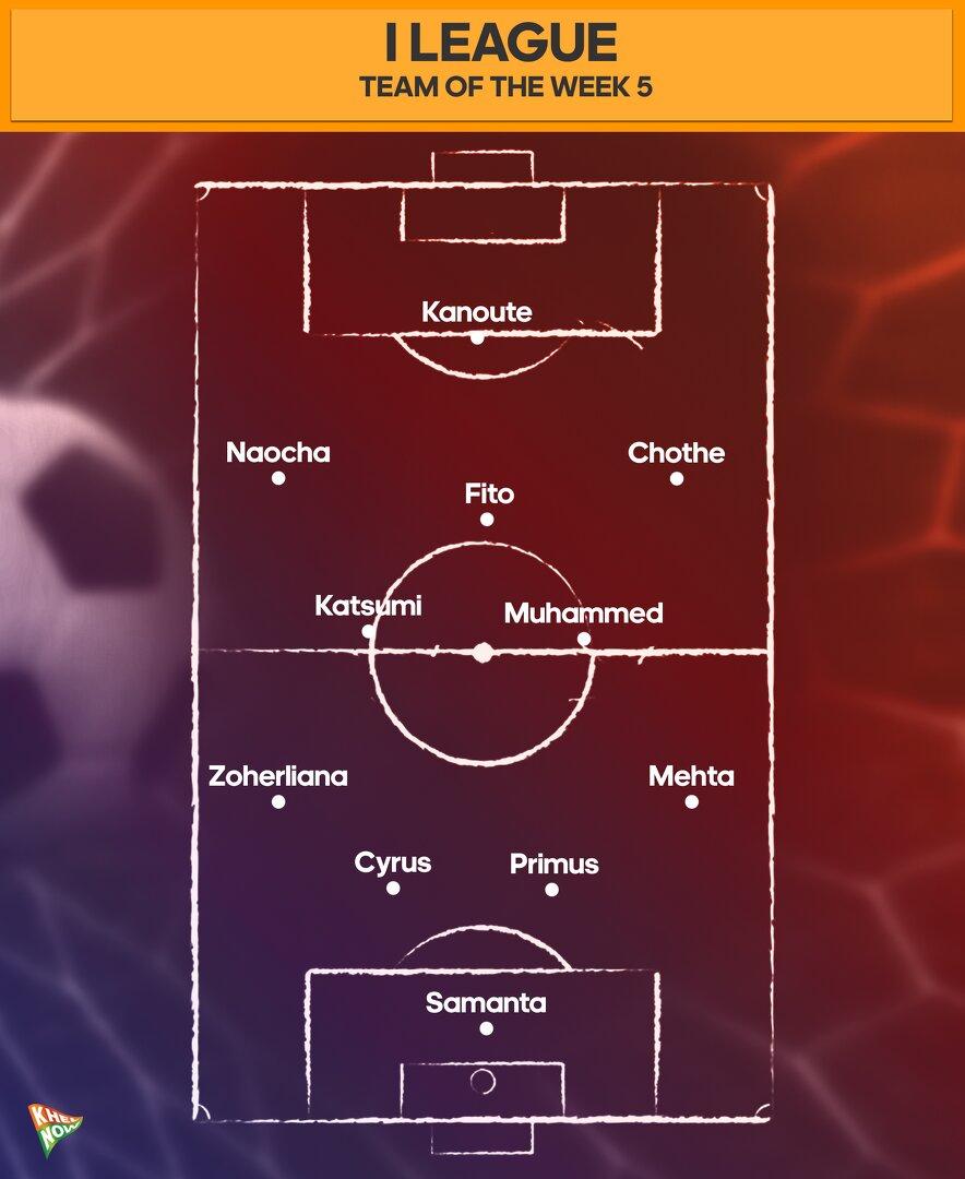 I-League Team of the Week 5
